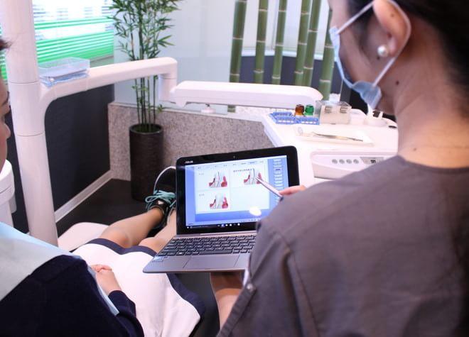 ミタカピースデンタルクリニック 武蔵野市 治療説明の写真