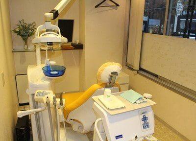 銀座五丁目歯科2