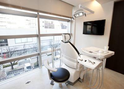 北山デンタルクリニック 有楽町 診療室