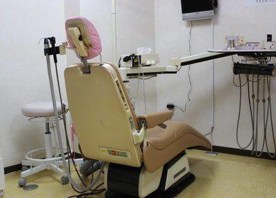 大井町にこにこ歯科 診療室