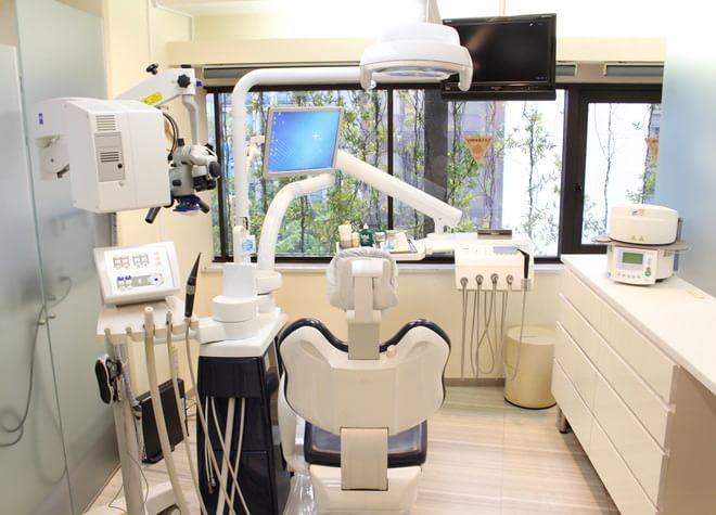 目黒石本歯科クリニック 診療室