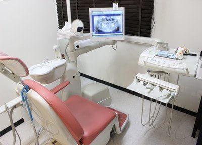 クイーンズ歯科 町田 診療室