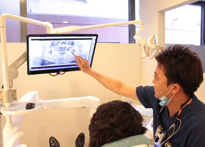 錦糸町スマイル歯科クリニック 歯科医師