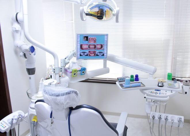 くに歯科医院 大森 診療室